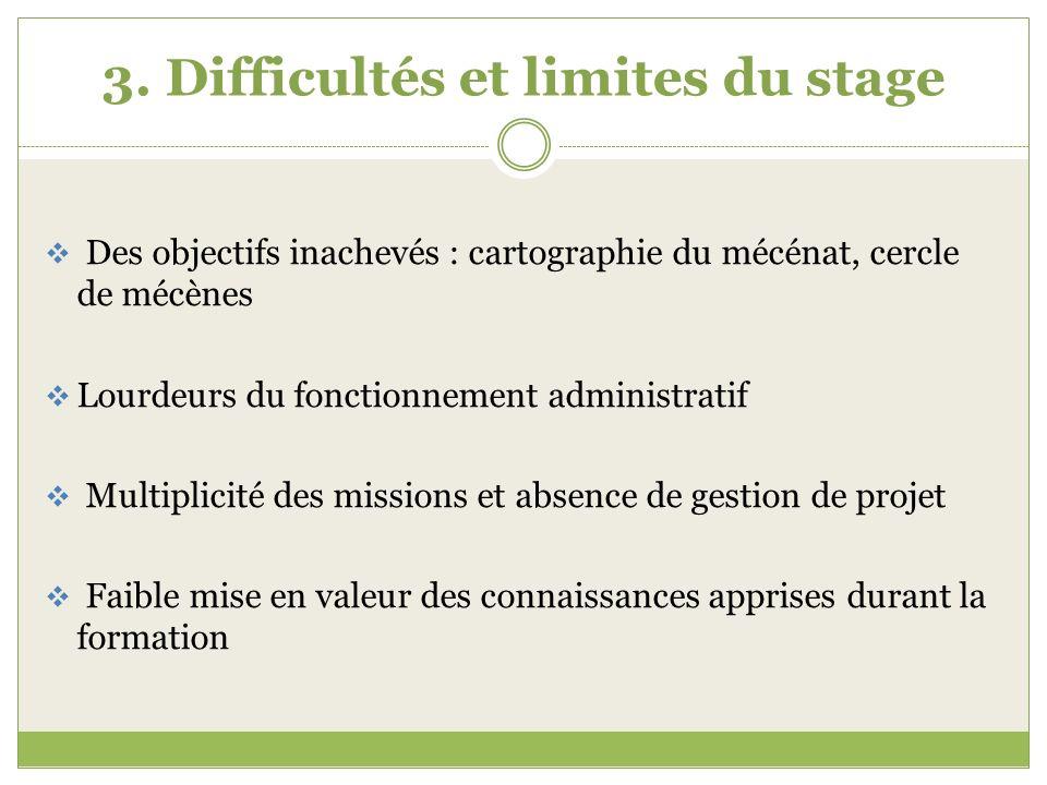 3. Difficultés et limites du stage Des objectifs inachevés : cartographie du mécénat, cercle de mécènes Lourdeurs du fonctionnement administratif Mult