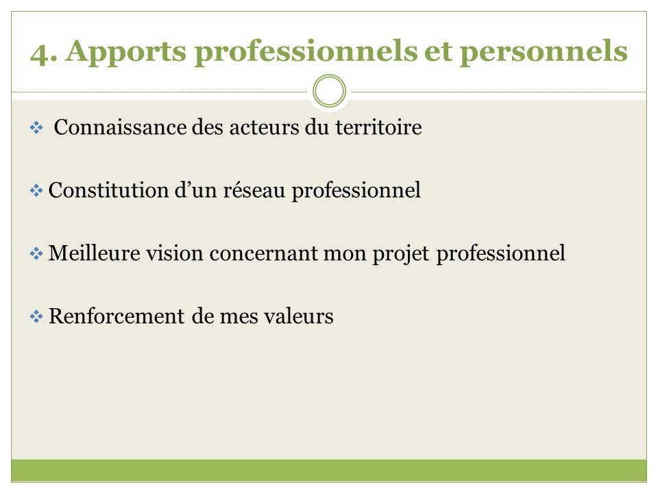 4. Apports professionnels et personnels Connaissance des acteurs du territoire Constitution dun réseau professionnel Meilleure vision concernant mon p