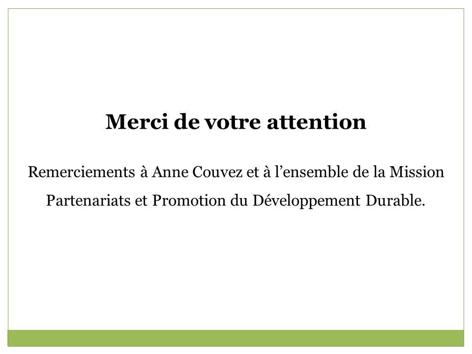 Merci de votre attention Remerciements à Anne Couvez et à lensemble de la Mission Partenariats et Promotion du Développement Durable.