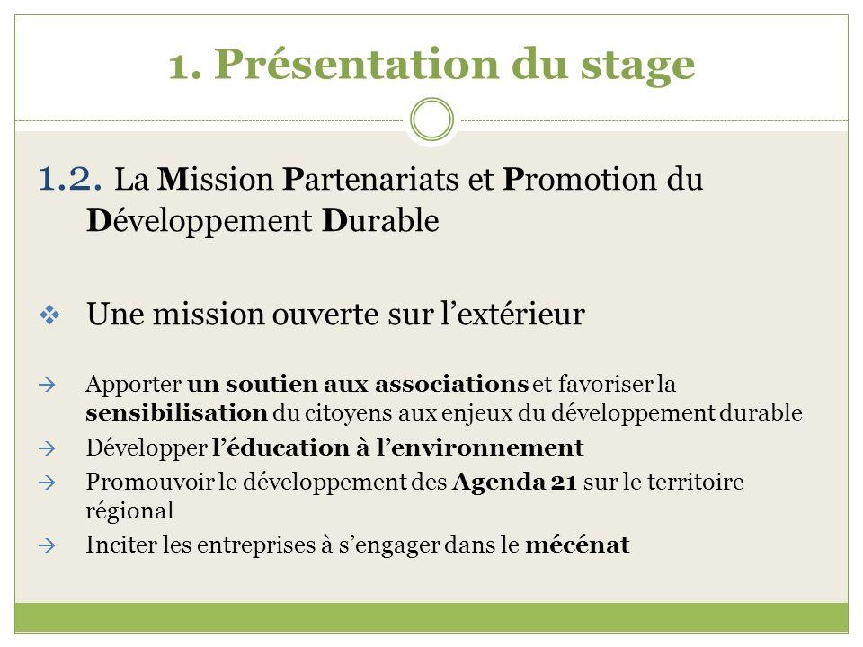 1. Présentation du stage 1.2. La Mission Partenariats et Promotion du Développement Durable Une mission ouverte sur lextérieur Apporter un soutien aux