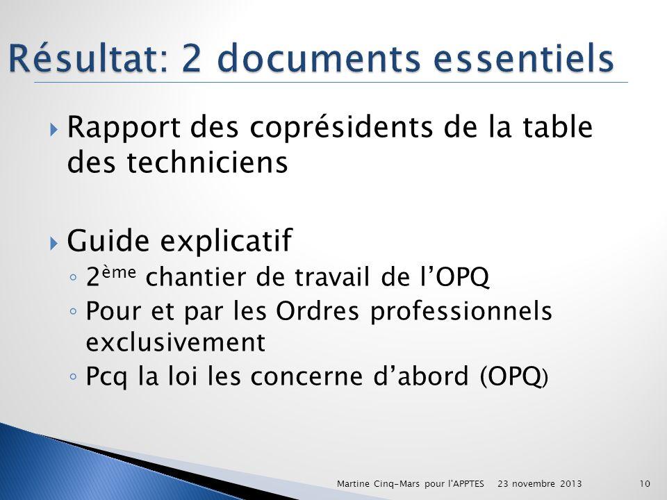 Rapport des coprésidents de la table des techniciens Guide explicatif 2 ème chantier de travail de lOPQ Pour et par les Ordres professionnels exclusiv