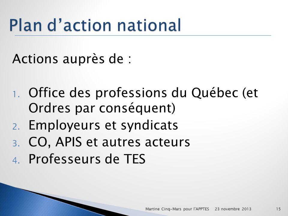 Actions auprès de : 1. Office des professions du Québec (et Ordres par conséquent) 2. Employeurs et syndicats 3. CO, APIS et autres acteurs 4. Profess
