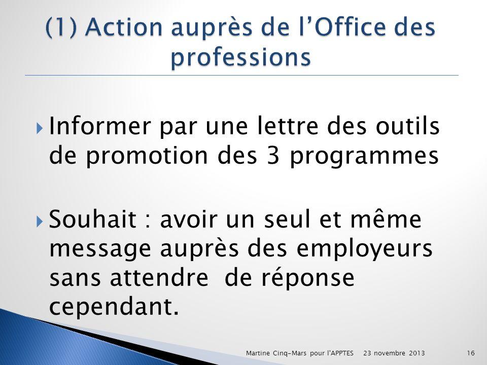 Informer par une lettre des outils de promotion des 3 programmes Souhait : avoir un seul et même message auprès des employeurs sans attendre de répons