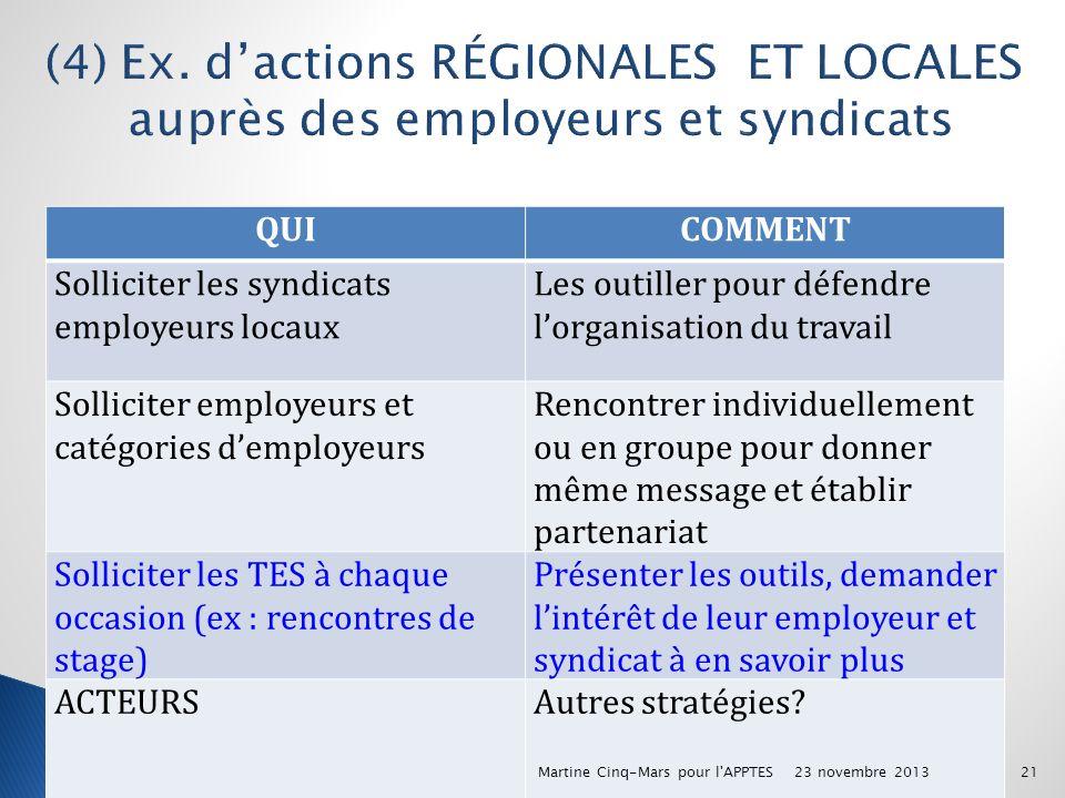 QUICOMMENT Solliciter les syndicats employeurs locaux Les outiller pour défendre lorganisation du travail Solliciter employeurs et catégories demploye