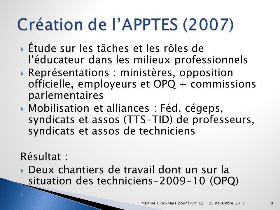 Étude sur les tâches et les rôles de léducateur dans les milieux professionnels Représentations : ministères, opposition officielle, employeurs et OPQ