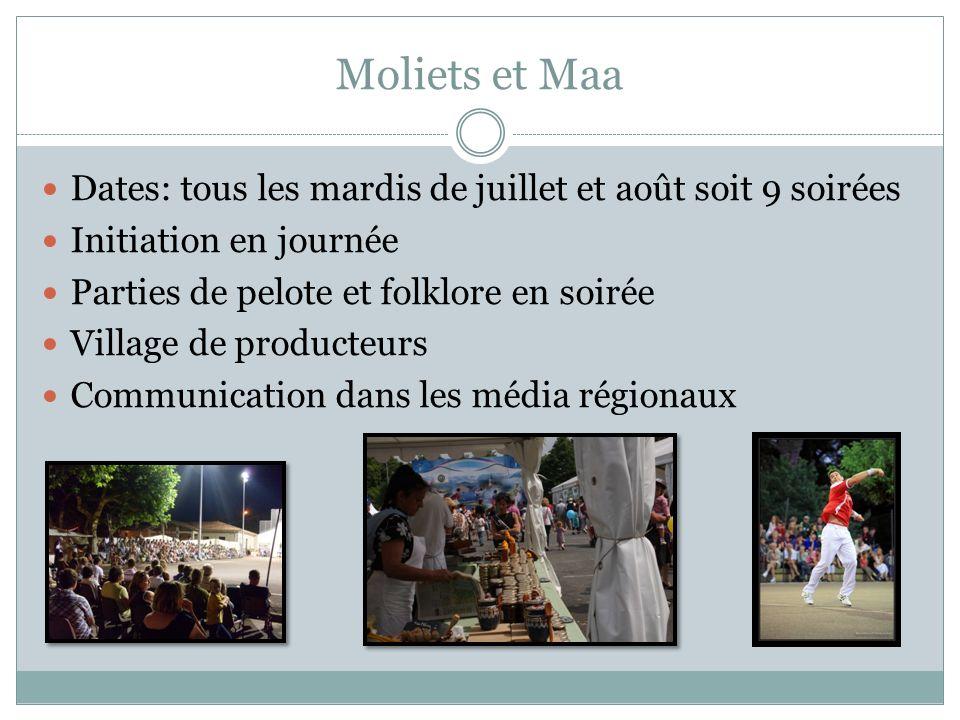 Moliets et Maa Dates: tous les mardis de juillet et août soit 9 soirées Initiation en journée Parties de pelote et folklore en soirée Village de produ