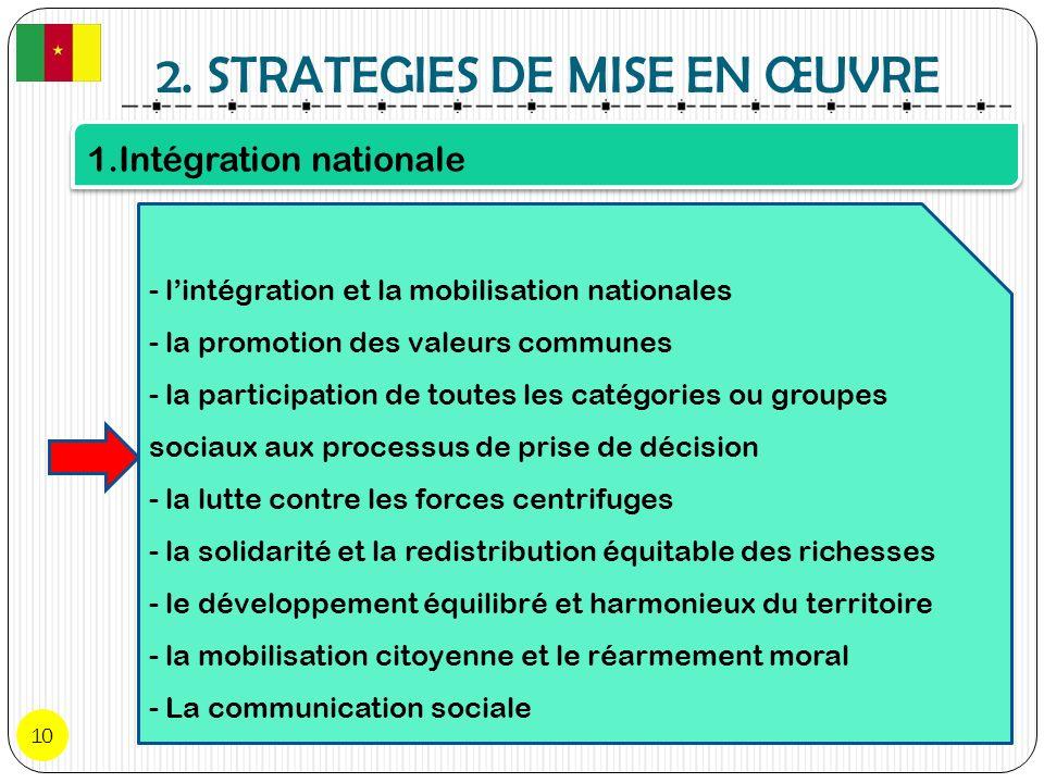 2. STRATEGIES DE MISE EN ŒUVRE 10 1.Intégration nationale - lintégration et la mobilisation nationales - la promotion des valeurs communes - la partic