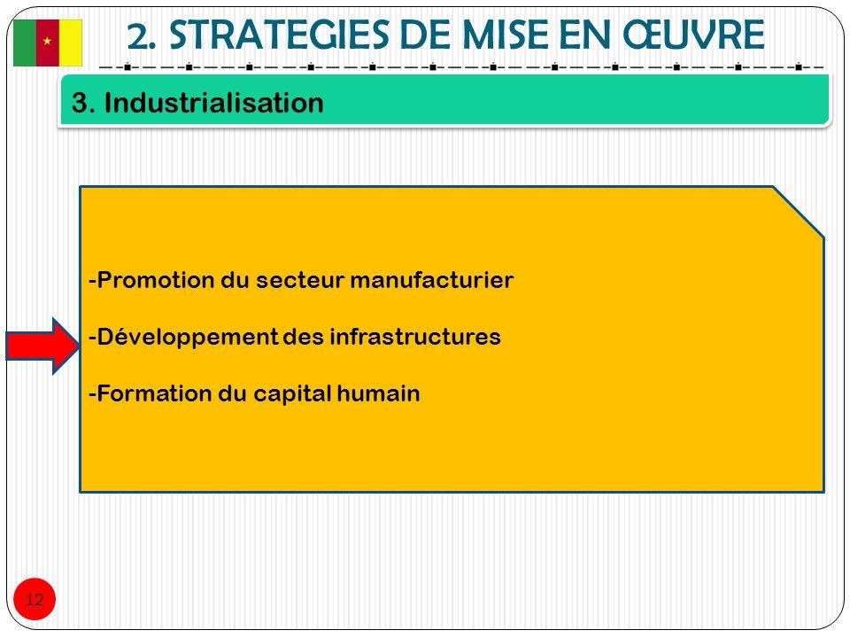 2. STRATEGIES DE MISE EN ŒUVRE 12 3. Industrialisation -Promotion du secteur manufacturier -Développement des infrastructures -Formation du capital hu