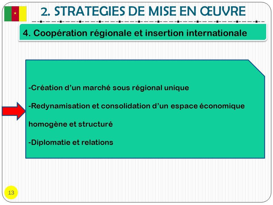 2. STRATEGIES DE MISE EN ŒUVRE 13 4. Coopération régionale et insertion internationale -Création dun marché sous régional unique -Redynamisation et co