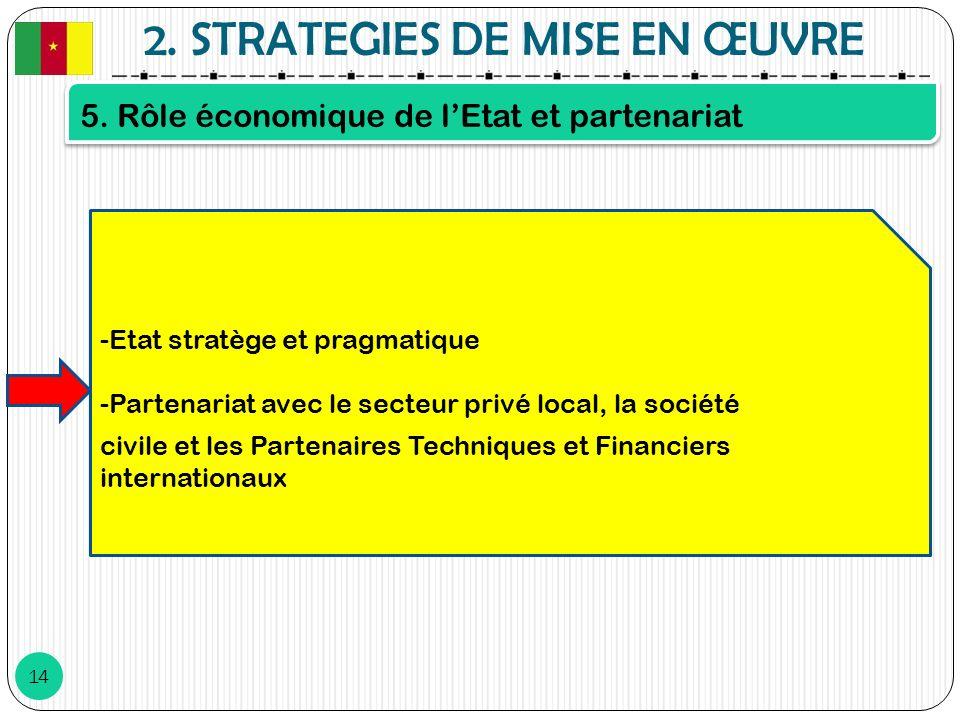 2. STRATEGIES DE MISE EN ŒUVRE 14 5. Rôle économique de lEtat et partenariat -Etat stratège et pragmatique -Partenariat avec le secteur privé local, l