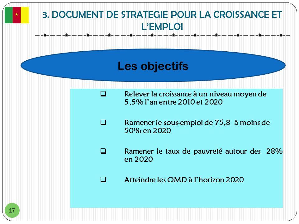 3. DOCUMENT DE STRATEGIE POUR LA CROISSANCE ET LEMPLOI 17 Les objectifs Relever la croissance à un niveau moyen de 5,5% lan entre 2010 et 2020 Ramener