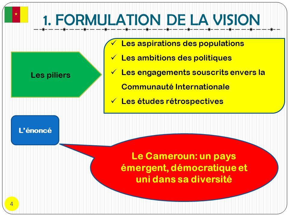 1. FORMULATION DE LA VISION 4 Les piliers Les aspirations des populations Les ambitions des politiques Les engagements souscrits envers la Communauté