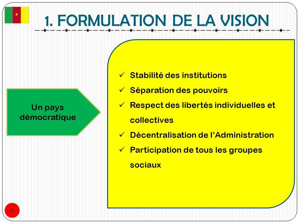 1. FORMULATION DE LA VISION 6 Un pays démocratique Stabilité des institutions Séparation des pouvoirs Respect des libertés individuelles et collective