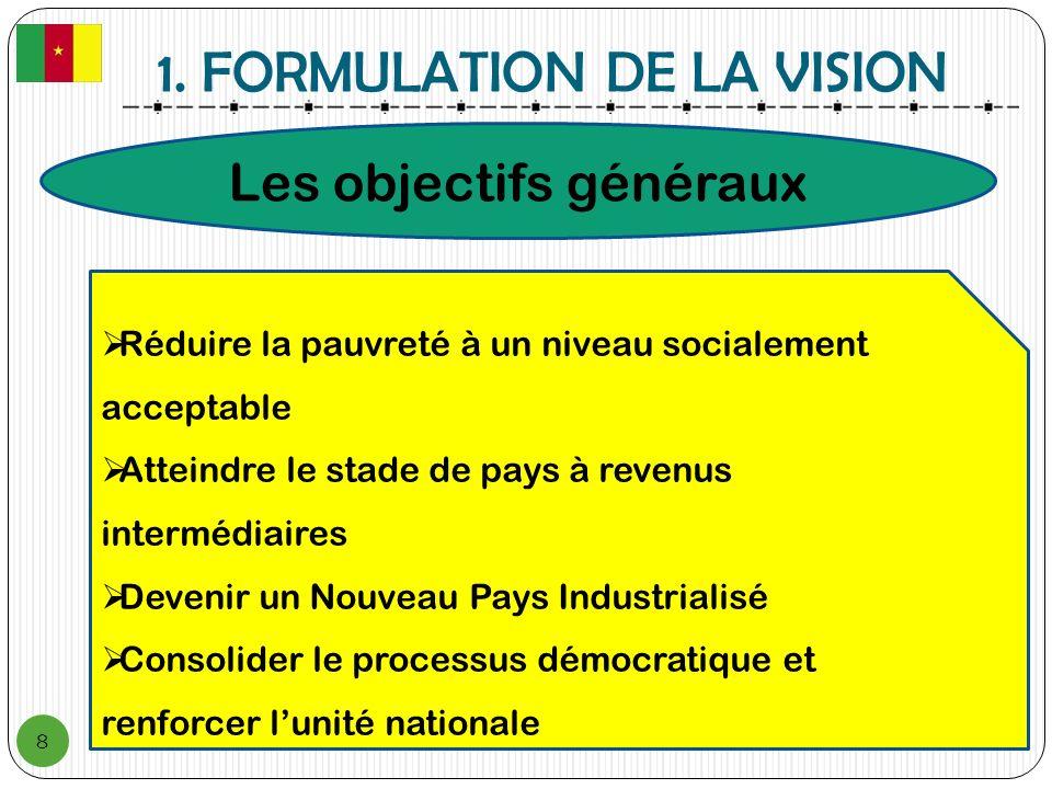 1. FORMULATION DE LA VISION 8 Les objectifs généraux Réduire la pauvreté à un niveau socialement acceptable Atteindre le stade de pays à revenus inter
