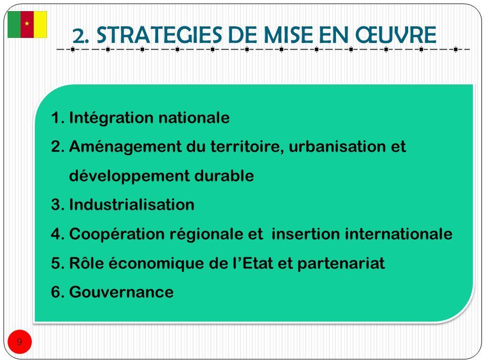 2. STRATEGIES DE MISE EN ŒUVRE 9 1.Intégration nationale 2.Aménagement du territoire, urbanisation et développement durable 3.Industrialisation 4.Coop