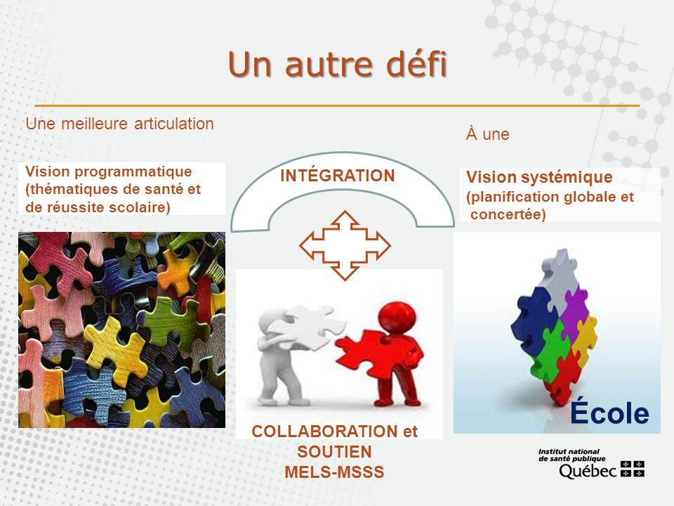 Un autre défi Vision programmatique (thématiques de santé et de réussite scolaire) Vision systémique (planification globale et concertée) INTÉGRATION