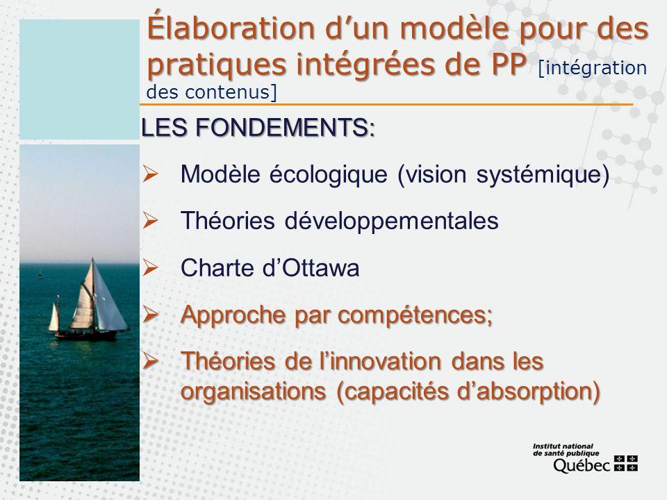 Élaboration dun modèle pour des pratiques intégrées de PP Élaboration dun modèle pour des pratiques intégrées de PP [intégration des contenus] LES FON
