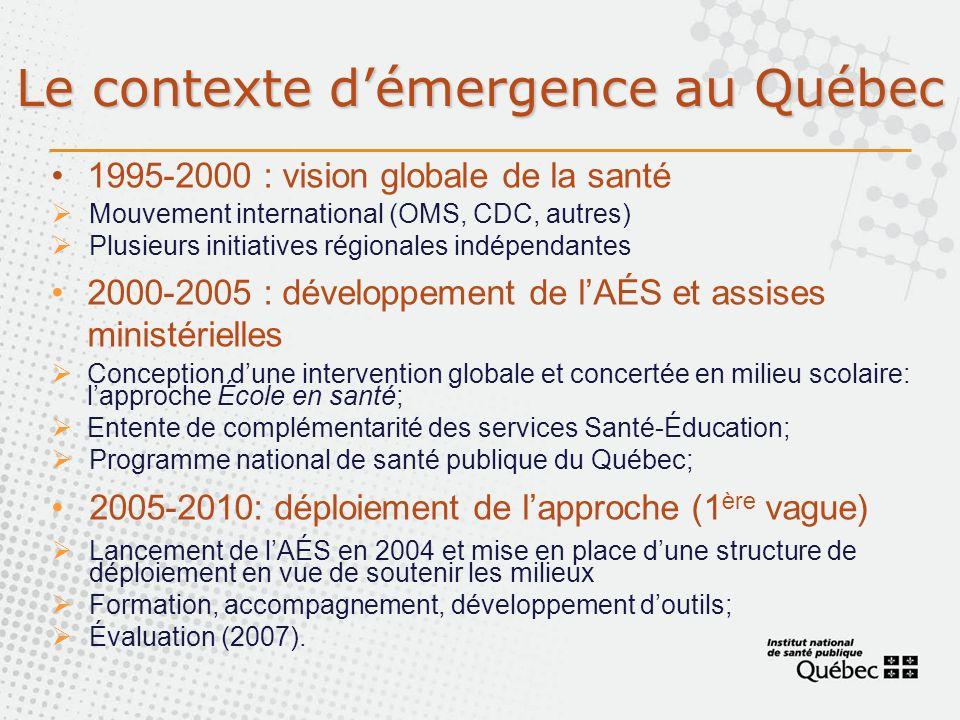 Le contexte démergence au Québec 1995-2000 : vision globale de la santé Mouvement international (OMS, CDC, autres) Plusieurs initiatives régionales in