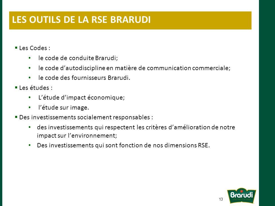 Les Codes : le code de conduite Brarudi; le code dautodiscipline en matière de communication commerciale; le code des fournisseurs Brarudi.