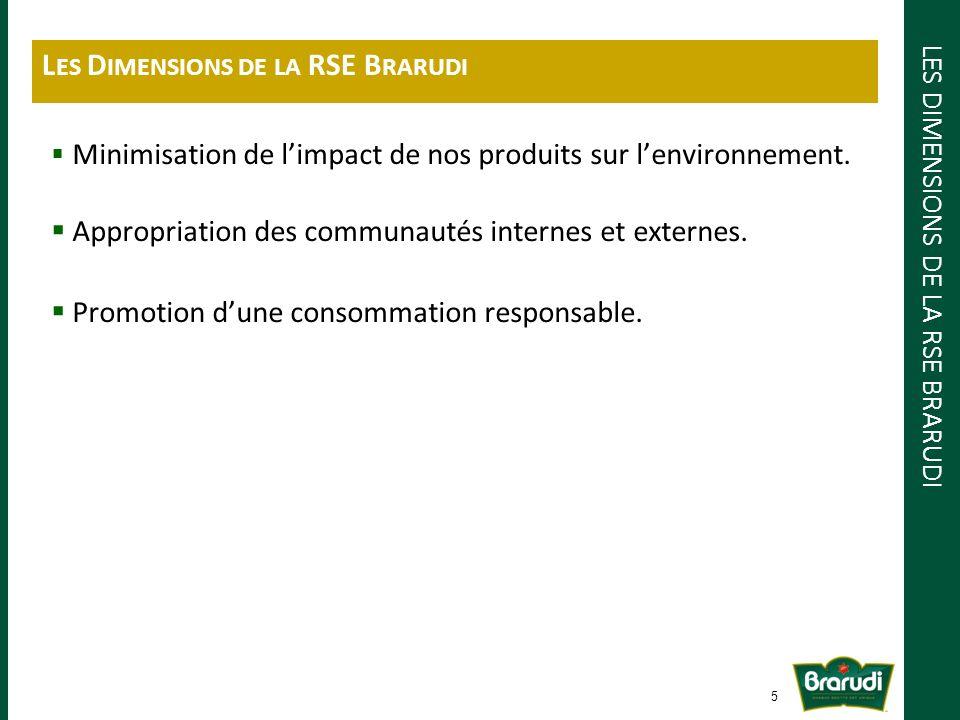 Minimisation de limpact de nos produits sur lenvironnement.