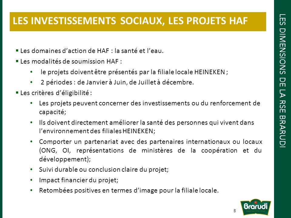 LES INVESTISSEMENTS SOCIAUX, LES PROJETS HAF 9 LES DIMENSIONS DE LA RSE BRARUDI Centre de Kinésithérapie et de Rééducation Fonctionnelle (2012) - 51 730 - Impact national.