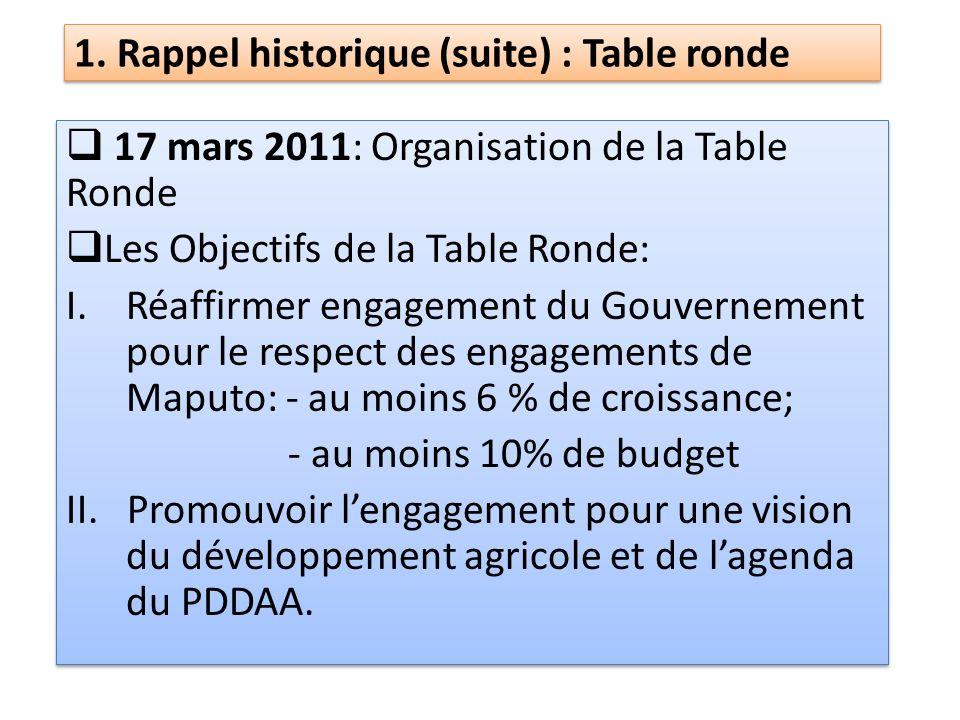 1. Rappel historique (suite) : Table ronde 17 mars 2011: Organisation de la Table Ronde Les Objectifs de la Table Ronde: I.Réaffirmer engagement du Go