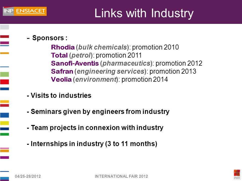 04/25-28/2012INTERNATIONAL FAIR 2012 - Sponsors : Rhodia (bulk chemicals): promotion 2010 Total (petrol): promotion 2011 Sanofi-Aventis (pharmaceutics