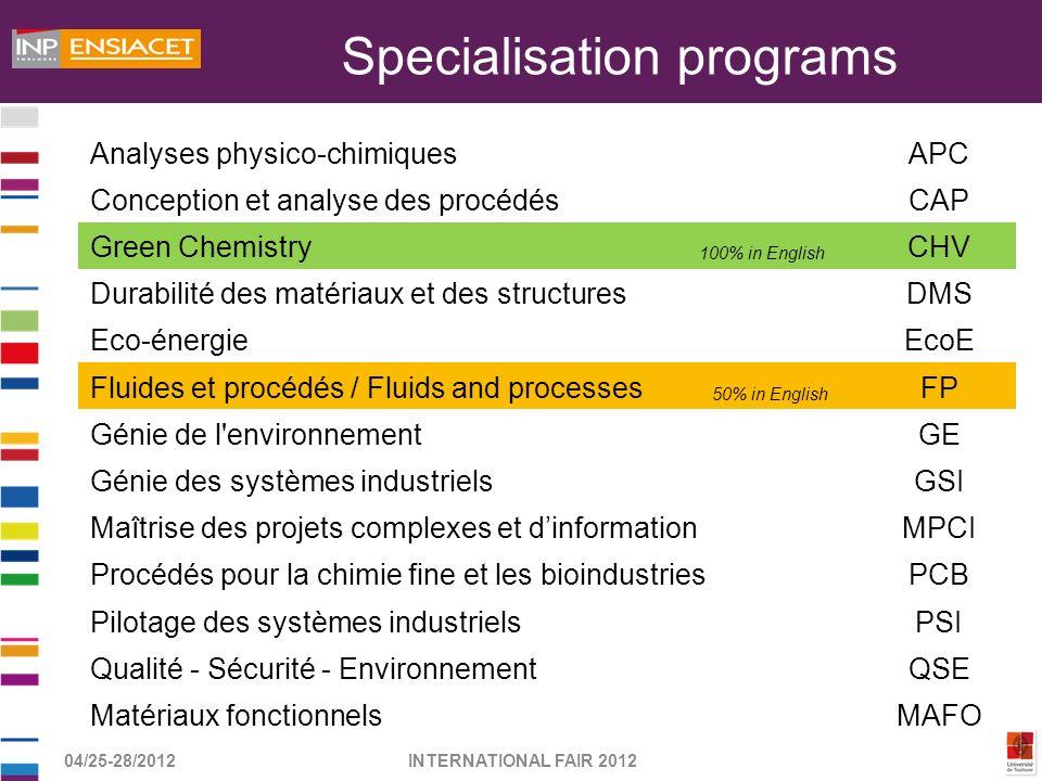 04/25-28/2012INTERNATIONAL FAIR 2012 Specialisation programs Analyses physico-chimiquesAPC Conception et analyse des procédésCAP Green Chemistry 100%