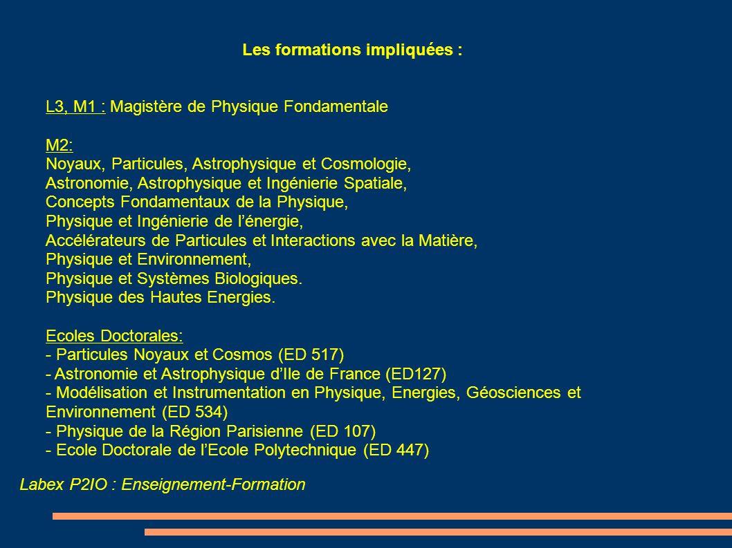 Labex P2IO : Enseignement-Formation Les formations impliquées : L3, M1 : Magistère de Physique Fondamentale M2: Noyaux, Particules, Astrophysique et C