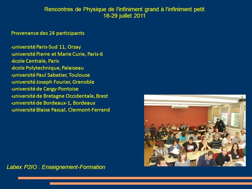 Labex P2IO : Enseignement-Formation Acteurs Institutionnels Le CNRS : IN2P3, INP et INSU Les universités : Paris 7 (Diderot) et Paris 11 (Orsay) Le CEA : IRFU (ainsi que la DSM et lINSTN) Lobservatoire de Paris, Meudon, Nançay L école Polytechnique Des laboratoires / instituts rattachés à ces organismes : à Orsay : CSNSM, IAS, IMNC, IPNO, LAL et LPT à Palaiseau : LLR à Paris : APC à Saclay : IRFU Rencontres de Physique de l infiniment grand à l infiniment petit Promotion Georges Charpak - 18-29 juillet 2011 Comité scientifique : M.
