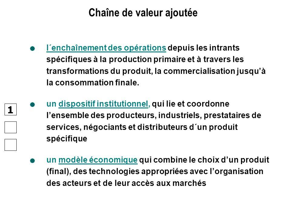 Chaîne de valeur ajoutée l´enchaînement des opérations depuis les intrants spécifiques à la production primaire et à travers les transformations du pr