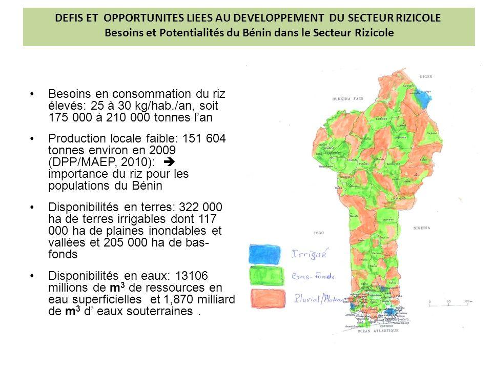 DEFIS ET OPPORTUNITES LIEES AU DEVELOPPEMENT DU SECTEUR RIZICOLE Besoins et Potentialités du Bénin dans le Secteur Rizicole Besoins en consommation du riz élevés: 25 à 30 kg/hab./an, soit 175 000 à 210 000 tonnes lan Production locale faible: 151 604 tonnes environ en 2009 (DPP/MAEP, 2010): importance du riz pour les populations du Bénin Disponibilités en terres: 322 000 ha de terres irrigables dont 117 000 ha de plaines inondables et vallées et 205 000 ha de bas- fonds Disponibilités en eaux: 13106 millions de m 3 de ressources en eau superficielles et 1,870 milliard de m 3 d eaux souterraines.