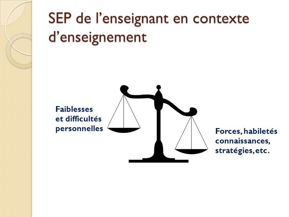 SEP de lenseignant en contexte denseignement Faiblesses et difficultés personnelles Forces, habiletés connaissances, stratégies, etc.