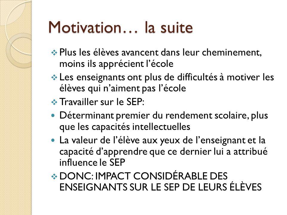 Motivation… la suite Plus les élèves avancent dans leur cheminement, moins ils apprécient lécole Les enseignants ont plus de difficultés à motiver les