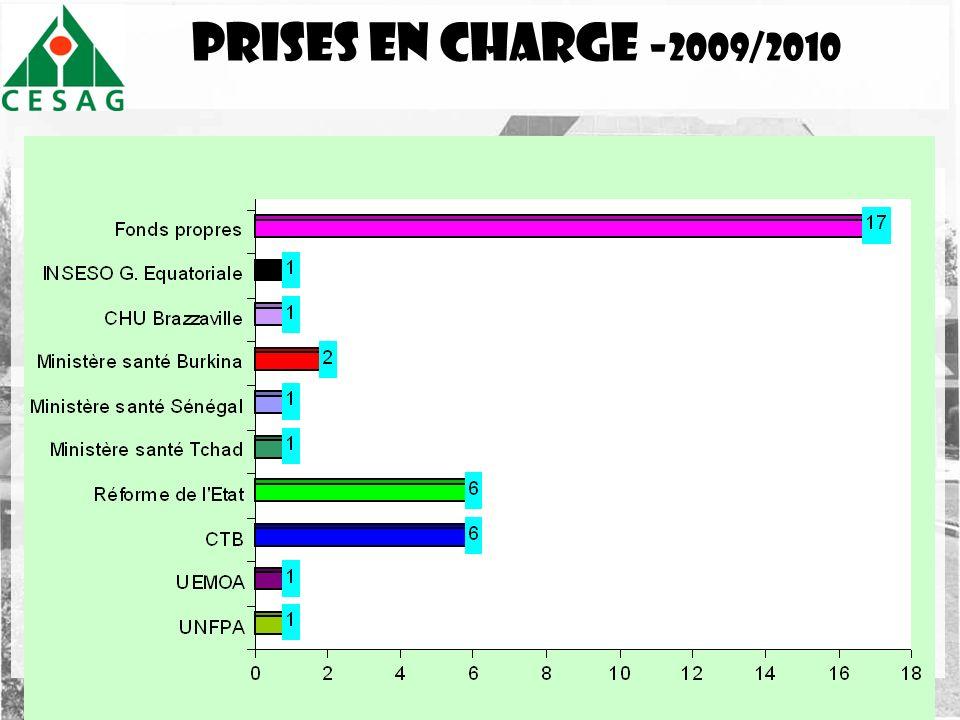 PRISEs EN CHARGE - 2009/2010