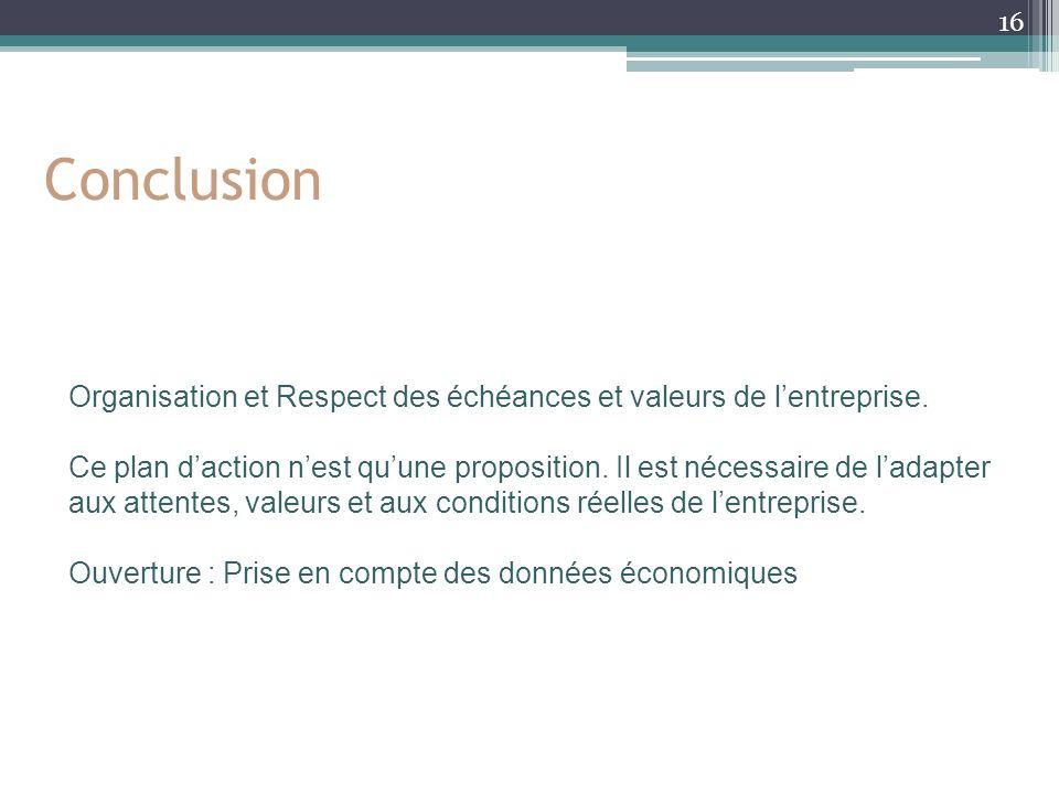 Conclusion Organisation et Respect des échéances et valeurs de lentreprise.