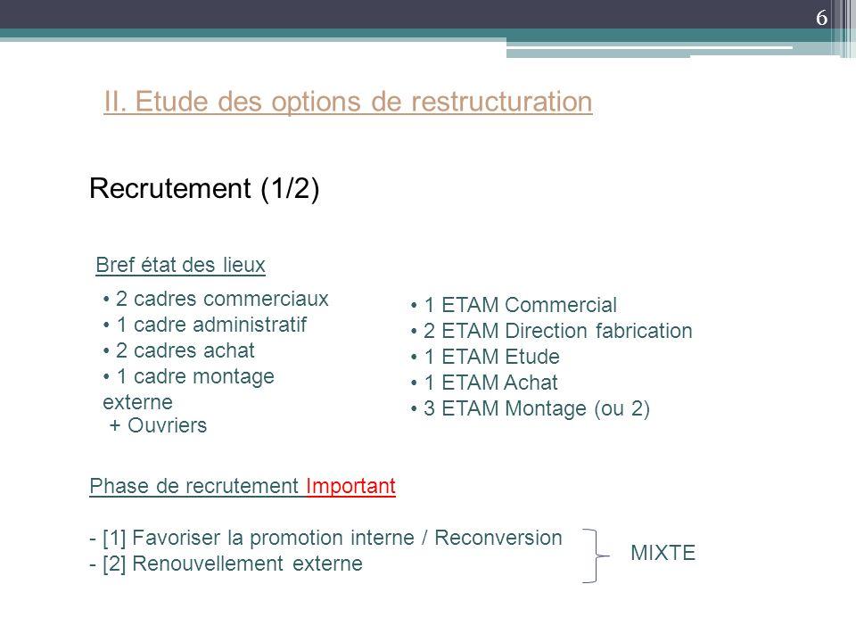 Recrutement (1/2) 2 cadres commerciaux 1 cadre administratif 2 cadres achat 1 cadre montage externe 1 ETAM Commercial 2 ETAM Direction fabrication 1 ETAM Etude 1 ETAM Achat 3 ETAM Montage (ou 2) Phase de recrutement Important - [1] Favoriser la promotion interne / Reconversion - [2] Renouvellement externe MIXTE + Ouvriers Bref état des lieux II.