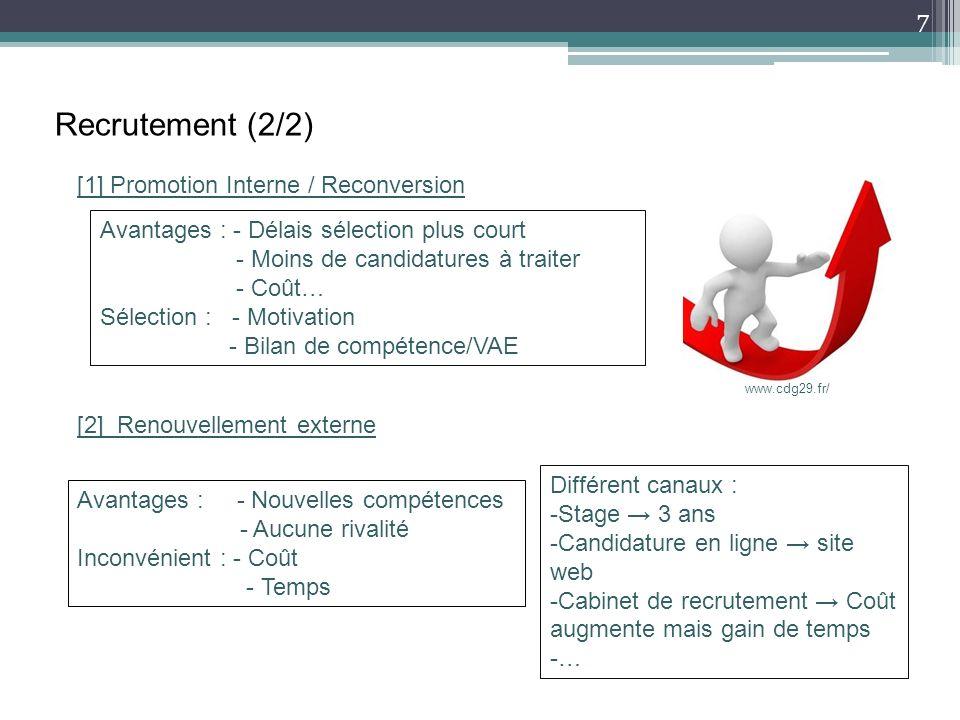 Recrutement (2/2) [2] Renouvellement externe Avantages : - Nouvelles compétences - Aucune rivalité Inconvénient : - Coût - Temps Différent canaux : -Stage 3 ans -Candidature en ligne site web -Cabinet de recrutement Coût augmente mais gain de temps -… Avantages : - Délais sélection plus court - Moins de candidatures à traiter - Coût… Sélection : - Motivation - Bilan de compétence/VAE [1] Promotion Interne / Reconversion www.cdg29.fr/ 7
