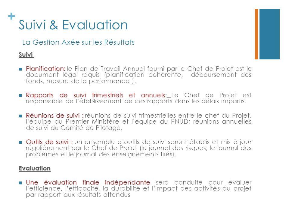 + Suivi & Evaluation La Gestion Axée sur les Résultats Suivi Planification: Planification: le Plan de Travail Annuel fourni par le Chef de Projet est
