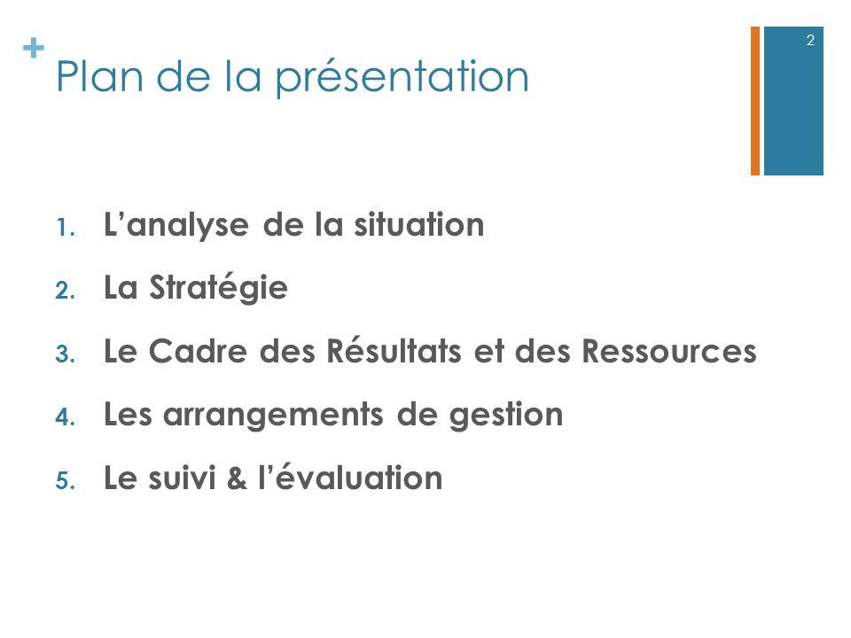 + Plan de la présentation 1. Lanalyse de la situation 2. La Stratégie 3. Le Cadre des Résultats et des Ressources 4. Les arrangements de gestion 5. Le