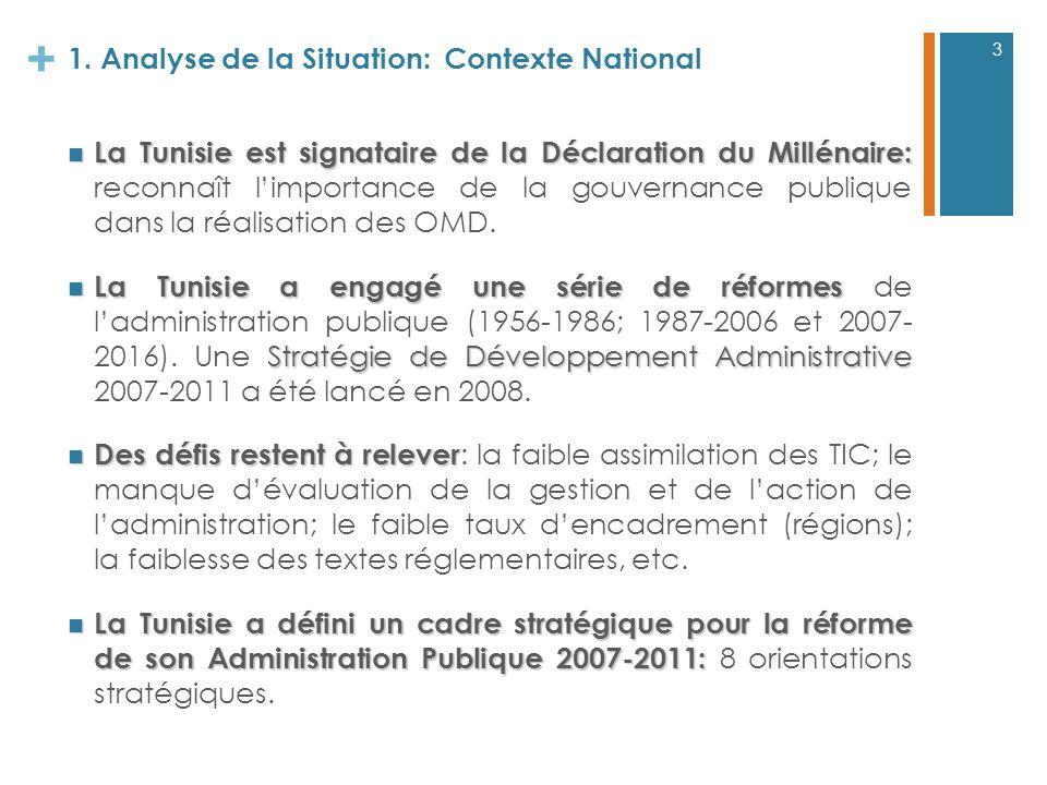 + 1. Analyse de la Situation: Contexte National La Tunisie est signataire de la Déclaration du Millénaire: La Tunisie est signataire de la Déclaration