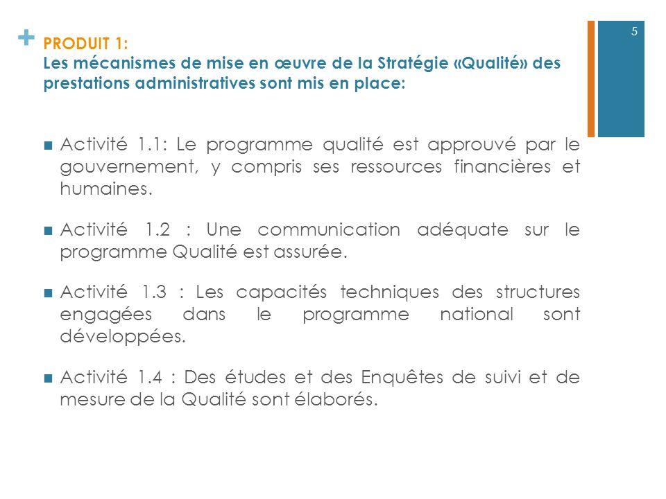 + PRODUIT 1: Les mécanismes de mise en œuvre de la Stratégie «Qualité» des prestations administratives sont mis en place: 5 Activité 1.1: Le programme