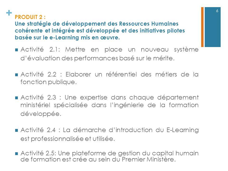 + PRODUIT 2 : Une stratégie de développement des Ressources Humaines cohérente et intégrée est développée et des initiatives pilotes basée sur le e-Le
