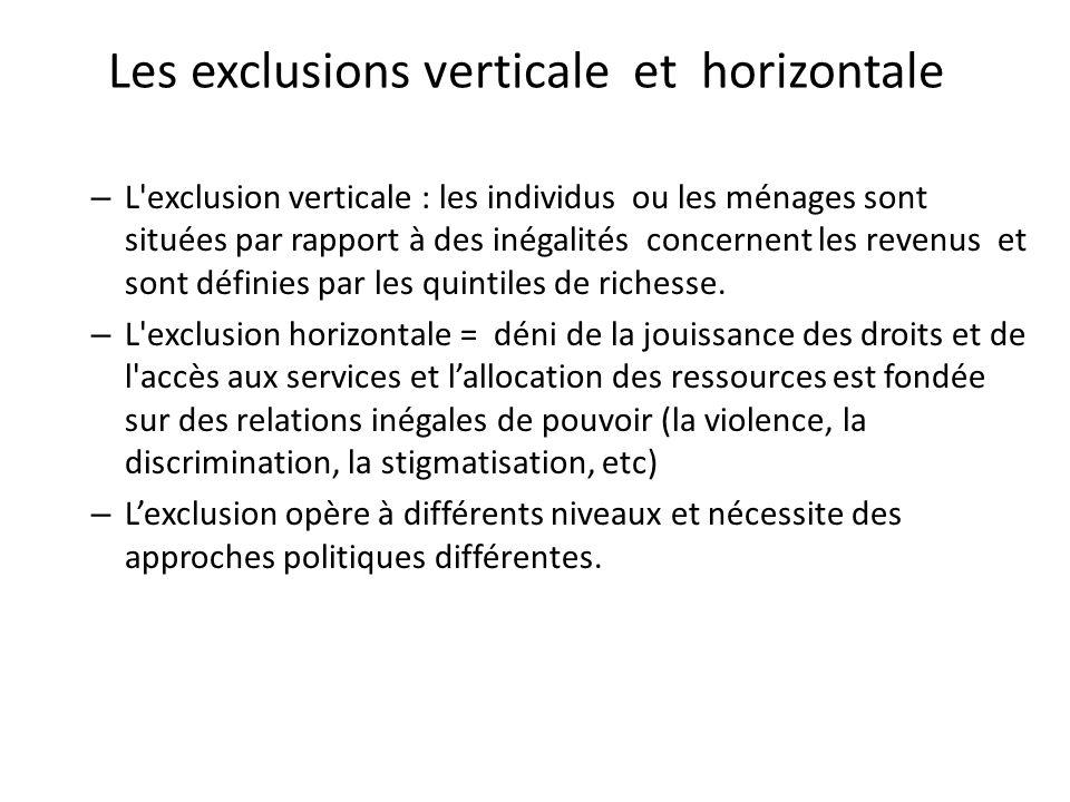 Les exclusions verticale et horizontale – L exclusion verticale : les individus ou les ménages sont situées par rapport à des inégalités concernent les revenus et sont définies par les quintiles de richesse.