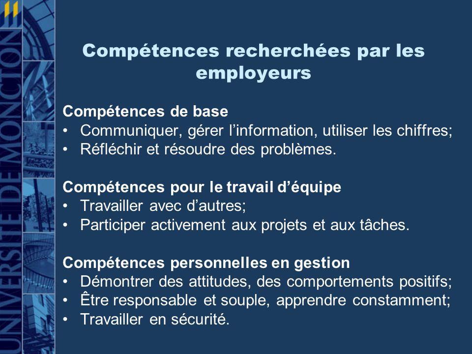 Compétences recherchées par les employeurs Compétences de base Communiquer, gérer linformation, utiliser les chiffres; Réfléchir et résoudre des problèmes.
