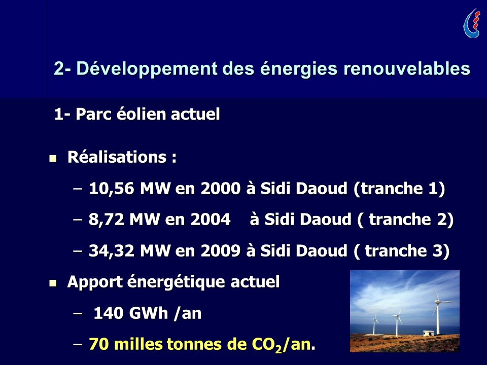 11 Réalisations : Réalisations : –10,56 MW en 2000 à Sidi Daoud (tranche 1) –8,72 MW en 2004 à Sidi Daoud ( tranche 2) –34,32 MW en 2009 à Sidi Daoud ( tranche 3) Apport énergétique actuel Apport énergétique actuel – 140 GWh /an –70 milles tonnes de CO 2 /an.
