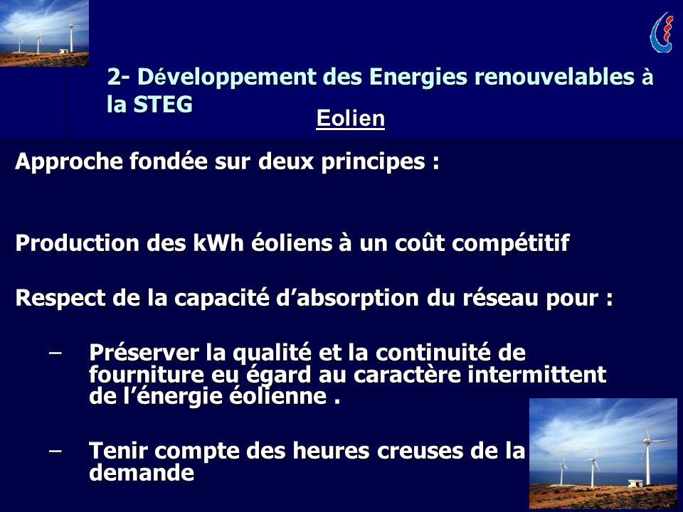 13 Approche fondée sur deux principes : Production des kWh éoliens à un coût compétitif Respect de la capacité dabsorption du réseau pour : –Préserver la qualité et la continuité de fourniture eu égard au caractère intermittent de lénergie éolienne.