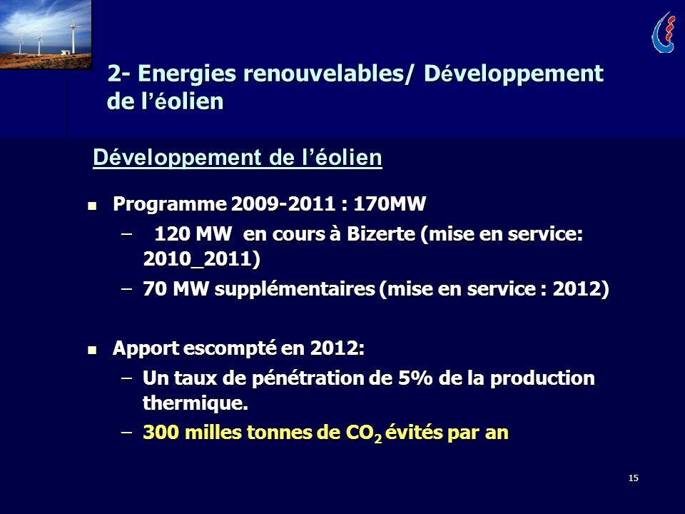 15 Programme 2009-2011 : 170MW Programme 2009-2011 : 170MW – 120 MW en cours à Bizerte (mise en service: 2010_2011) –70 MW supplémentaires (mise en service : 2012) Apport escompté en 2012: Apport escompté en 2012: –Un taux de pénétration de 5% de la production thermique.