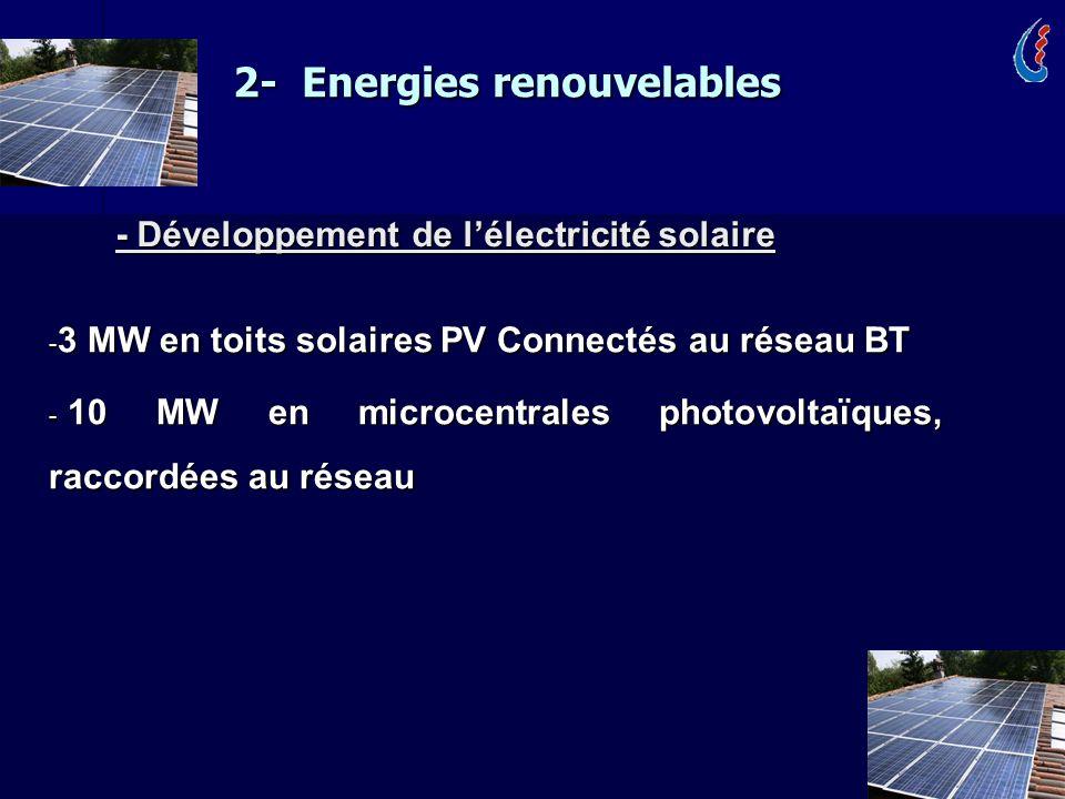16 - 3 MW en toits solaires PV Connectés au réseau BT - 10 MW en microcentrales photovoltaïques, raccordées au réseau 2- Energies renouvelables - Développement de lélectricité solaire