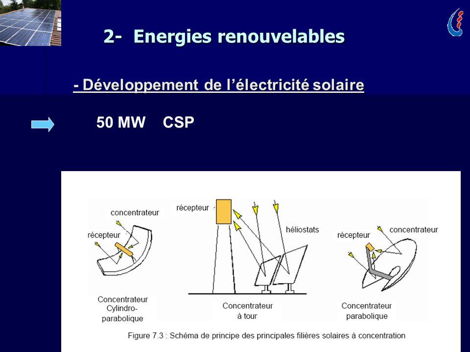 17 50 MW CSP 2- Energies renouvelables - Développement de lélectricité solaire